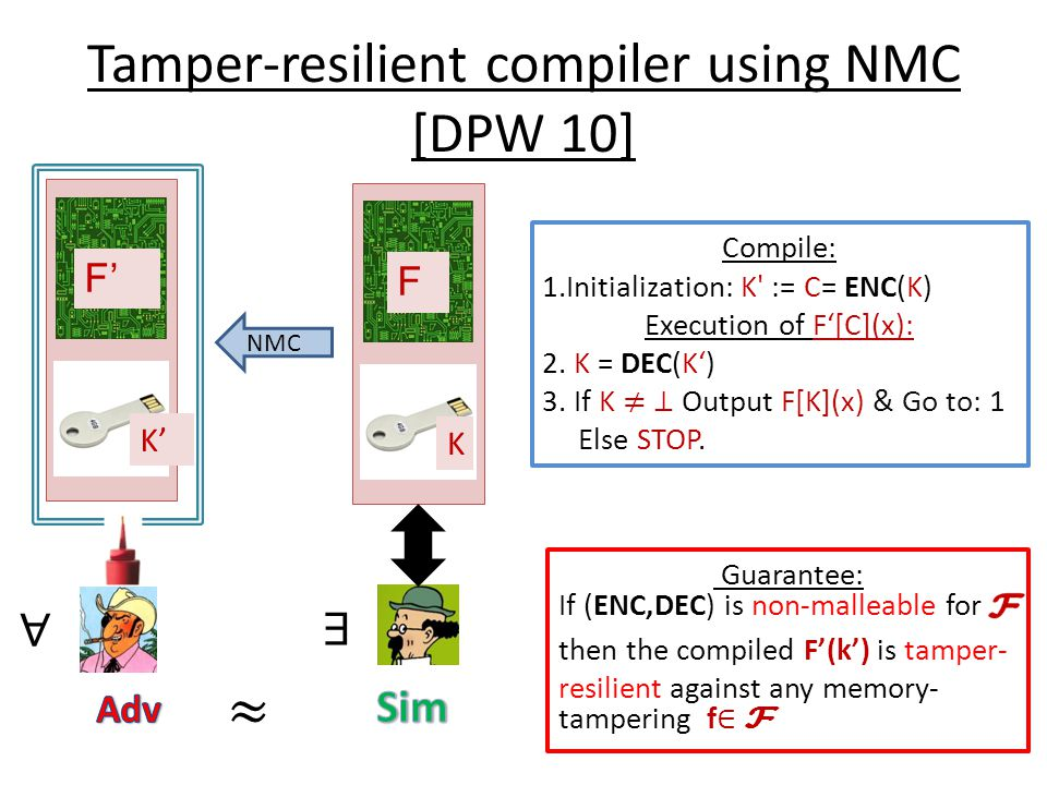 Tamper-resilient compiler using NMC [DPW 10]